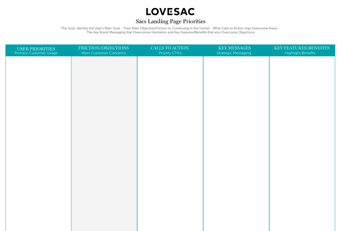 lovesac experience map